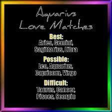 Best match for aquarius man