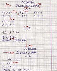 Образец подписи обычных тетрадей Правила оформления письменных работ по русскому языку и математике Общие положения ·    В...