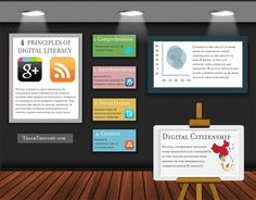 Four Principles of Digital Literacy