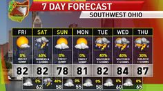 http://neoweather.com/Textforecast/2013/07/25/7262013-fantastic-weather-continues-cincinnati/ Your Thursday Evening/Friday forecast for Southwest Ohio from Neoweather Cincinnati is available for you.  Find out just how long this awesome fall-like pattern will continue.  Find out also how the weekend is shaping up.  If you haven't become a fan of Neoweather CIncinnati, do so, with our FB page at www.facebook.com/neoweathercincinnati and follow us on Twitter @NeoweatherCINCY.