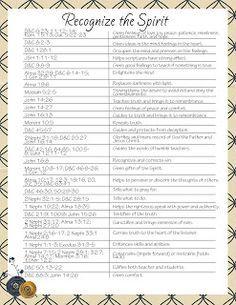 LDS - Revelation: How do I receive personal revelation?