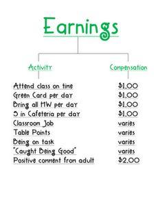Classroom Economy System    Including Check Template  Ideas