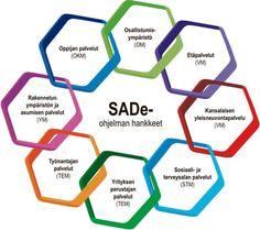 SADe-ohjelma on ensimmäinen kokonaisvaltainen ja valtakunnallinen sähköisten palvelujen kehittämisohjelma Suomen julkisessa hallinnossa.