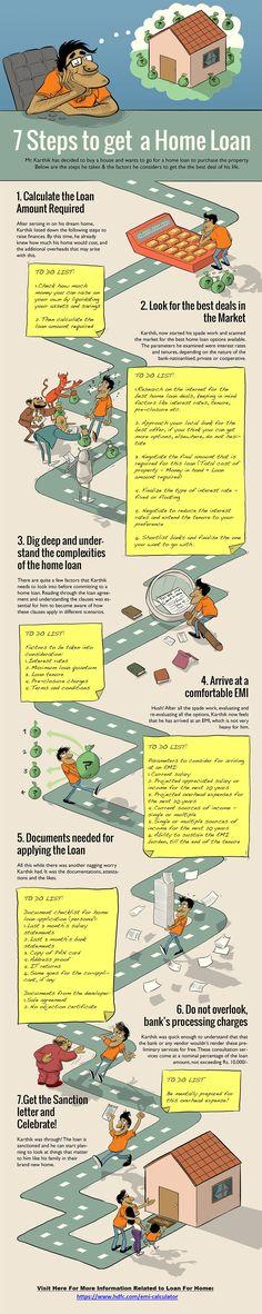 29 Home Loan Emi Calculator Ideas Loan Calculator Loan Home Loans