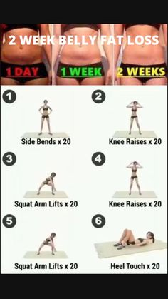 Full Body Gym Workout, Slim Waist Workout, Flat Belly Workout, Tummy Workout, Gym Workout Tips, Fitness Workout For Women, Easy Workouts, Workout Videos, At Home Workouts