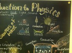 Day 3 Chalkboard - Sources of Heat Physics: Heat: Sources of Heat Waldorf Homeschool style