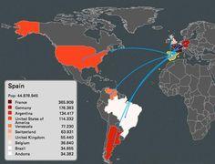 Principales destinos de emigrantes (expatriados por motivos económicos o laborales) españoles http://migrationsmap.net pic.twitter.com/PRSoYklYdj