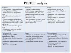 panasonic pestle analysis