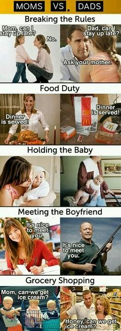 moms vs dads