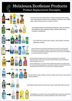 House Cleaning Tips, Cleaning Hacks, Cleaning Products, Melaluca Products, Melaleuca The Wellness Company, Natural Life, Mindful Living, Artificial Plants, Wood Shelves