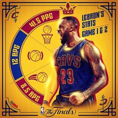 25eb3d59afa Match Point, Basketball Players, 200m, Game 1, Lebron James, Design  Reference
