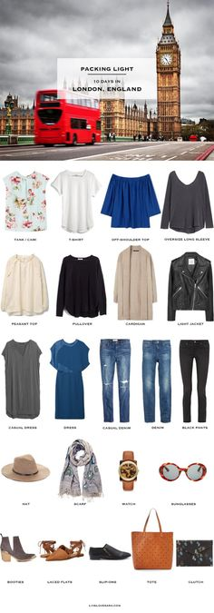Travel Packing List.  Looks like a good collection but shirts look a little too short. The blue dress is cute.