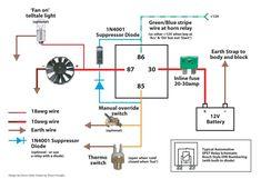Electric Fan Relay Wiring Diagram Saleexpert Me Within With At Inside For Electric Fan Relay Wiring Diagram Electric Radiator Fan, Electric Radiators, Basic Electrical Wiring, Electrical Wiring Diagram, Electric Cooling Fan, Electric Fan, Ceiling Fan Wiring, Trailer Wiring Diagram, Wire Switch