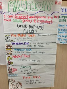 Allusions pertaining to Greek Mythology Anchor Chart (Drawing Step Grades) Reading Lessons, Reading Skills, Teaching Reading, Reading Help, Learning, Traditional Literature, Middle School Ela, High School, Reading Anchor Charts