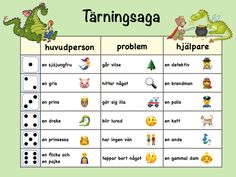Learning Money Worksheets - All About Worksheet Saga, Learning Money, Learn Swedish, Swedish Language, 1 An, Teaching Activities, Too Cool For School, Kids Education, In Kindergarten