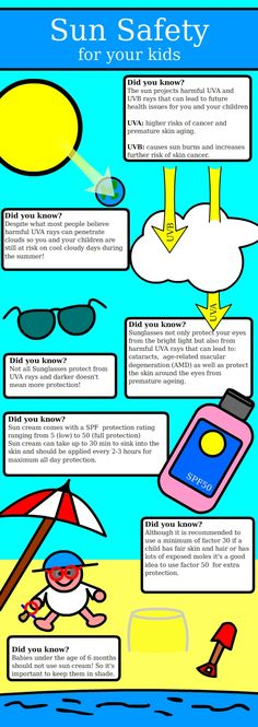 Sun Safety for your little ones, This infographic shows some surprising facts about the sun and protecting your young children from it's UV rays!