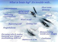 Brain/Fibro-fog is kind of like the feeling of having a head cold mixed with ADD symptoms...