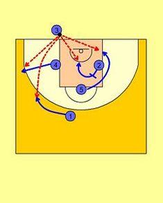 Basketball Plays, Basketball Workouts, Sport, Boys, Life, Workout Exercises, Interiors, Sash, School