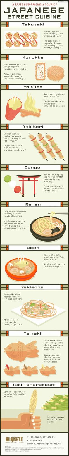 Educational infographic : 10 Delicious Japanese Street Foods That You Should Try. the real japan real jap Go To Japan, Visit Japan, Japan Japan, Japan Trip, Anime Japan, Tokyo Trip, Japanese Street Food, Japanese Food, Japanese Recipes