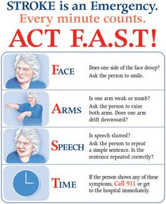Getting to a hospital within 3 hours of the onset of stroke symptoms can save a brain!