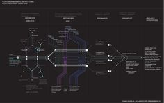 Visualization / FLOW DIAGRAM-QINGPU_SHANGHAI