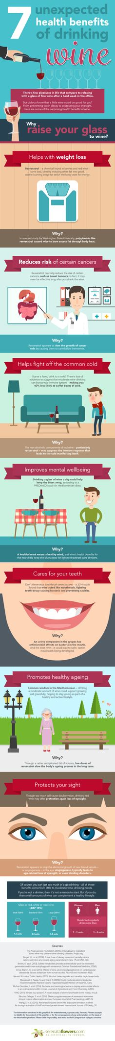 Drinking Wine: 7 Unexpected Health Benefits [by Serenata Flowers -- via #tipsographic]. More at tipsographic.com