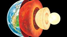 What are the layers of the Earth? Earth has four layers: Curst Mantle Outer Core and Inner Core. Its internal structure consists of several layers with different composition and with different mechanical properties. Fun Facts About Earth, Earth's Mantle, Outer Core, Earth Layers, University Of Rochester, 10 Interesting Facts, Universe Today, Earth Science, Geography