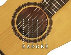 how to play acoustic guitar for beginners