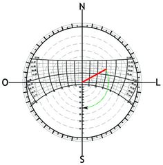 Carta Solar h