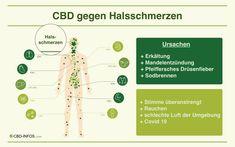 wie kann CBD gegen #halsschmerzen helfen? Wir zeigen euch wie #cbd Öl gegen Halsschmerzen helfen kann Sore Neck Muscles, Health, Tips