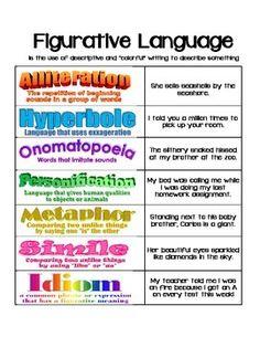 Figurative language posters 20 posters figurative language