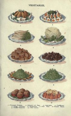 Vegetables. Mrs. Beeton's household management : a guide to...