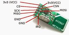 Learn on the fly : [working] Quick start guide for nRF24L01 on Arduino