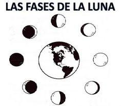 Fases de la luna (4).jpg