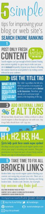 SEO - Introduction to SEO  A nice little infographic! #azseo