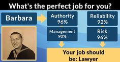 Which job suits you best? Our analysis will tell you! Click here!