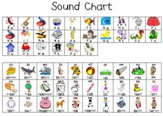 Letter sound charts free printable sound cards today in second grade sounds sounds everywhere education reading handwriting alphabet sounds letter sound Phonics Sounds Chart, Phonics Chart, Phonics Flashcards, Jolly Phonics, Alphabet Sounds, Letter Sounds, Initial Sounds, Kindergarten Literacy, Literacy Activities