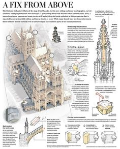 National Cathedral repairs is part of architecture Nature Barcelona Spain - repairingnat Cathedral Architecture, Gothic Architecture, Historical Architecture, Ancient Architecture, Architecture Details, Architecture Concept Drawings, Scenic Photography, Night Photography, Landscape Photography