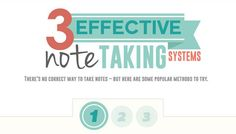 Do you find it hard to recall what you have learned? Why not develop the habit of note-taking? This infographic shares three popular methods of note-taking.