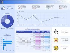 Facebook insights in Google Data Studio