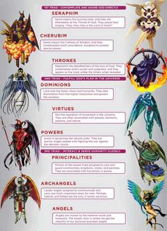 History Discover Post with 67 votes and 10465 views. Shared by Hierarchy of Angels Mythological Creatures Mythical Creatures Angel Hierarchy Demon Hierarchy Religion Angels And Demons Book Of Shadows Greek Mythology Dark Fantasy