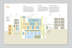 Princeton University Andlinger Center — Davis Brody Bond Princeton University, Bond, Floor Plans, Architecture, Building, Arquitetura, Buildings, Construction, Floor Plan Drawing