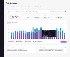 ➤ On this page, you'll learn How Do Casino Streamers Make Money on Twitch. ➤ These 5 ways to earn can bank you some serious money. Top Online Casinos, Casino Games, Streamers, 5 Ways, Youtube, How To Make Money, Chart, Learning, Paper Streamers