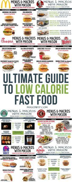 Obviously eating fast food and restaurants isn't the end game, but things come up and we all get busy. Hopefully this guide helps you make the best decisions when you're in a pinch. I have longer descriptions and more restaurants on my blog in the full gu