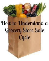 Understanding a Grocery Store Sale Cycle. Save LOTS of Money!