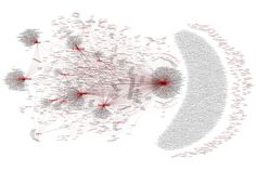 (data map installation inspiration)  Network Map of Artists and Political Inclinations, 7th Berlin Biennale