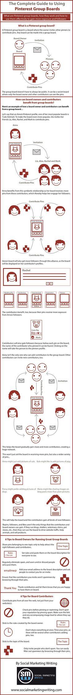 Tableros compartidos en Pinterest #infografia #infographic #socialmedia