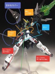 Barbatos Lupus Rex, Gundam Seed, Figure Poses, Gundam Model, Art Reference, Action, Cool Stuff, Ideas For Drawing, Hair Streaks
