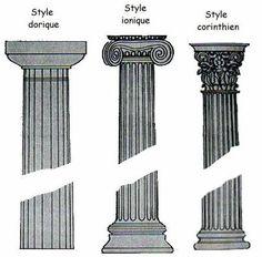 jeu sur antiquite grecque colonnes | ... de l'art – architecture, ordres, de…