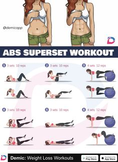 Gym Workouts, At Home Workouts, App Store, Best Fat Burning Workout, Reps And Sets, How To Get Abs, Gewichtsverlust Motivation, Body Challenge, Lose Belly Fat